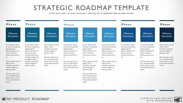 Strategic Planning Template Ppt Awesome Browse Our Impressive Selection Of Unique Strategic Planning Template Business Plan Template Business Development Plan