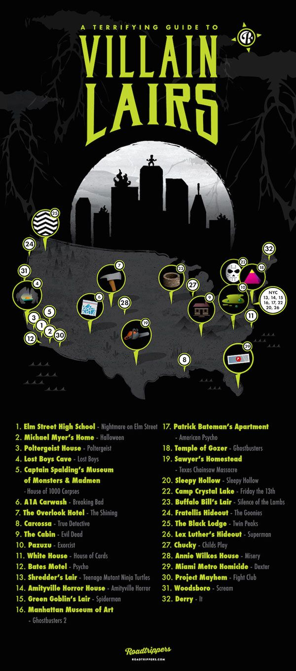 Come To The Dark Side With This Us Map Of Infamous Villain Lairs