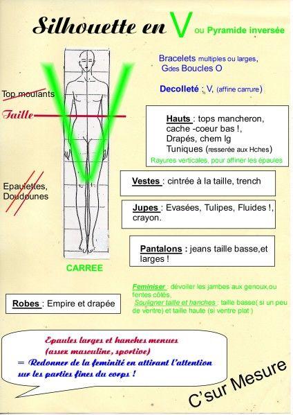 morphologie triangle inversé, épaules plus larges que le bassin