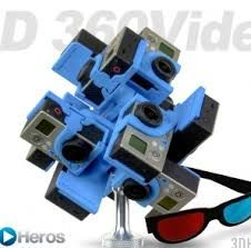 Image result for self film rig
