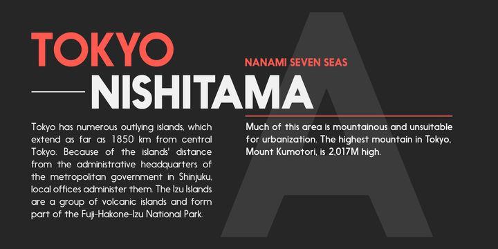 Nanami Font Family Preview