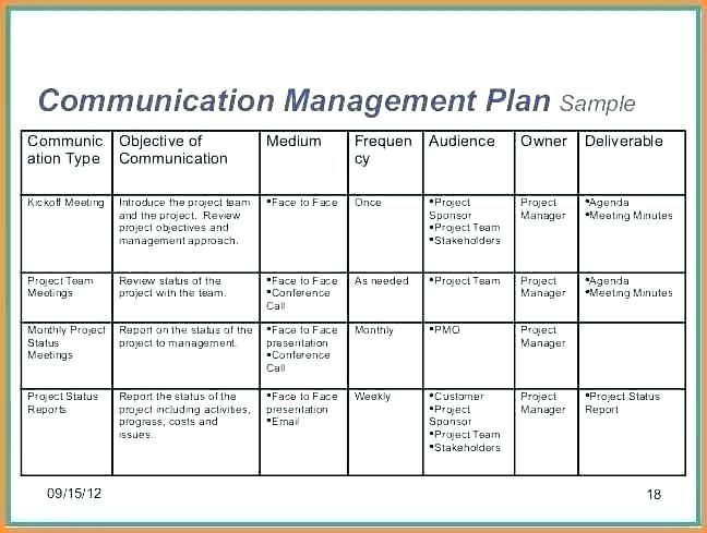 Project Plan Template Word Example Using Construction