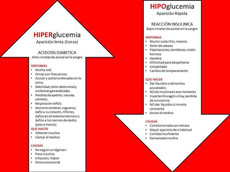 Resultado de imagen de sintomas hiperglucemia imagenes
