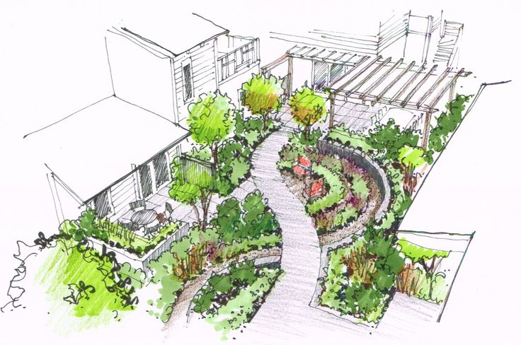 The Figure Ground Studio, LLC Ankeny Cohousing * The Figure Ground Studio, LLC