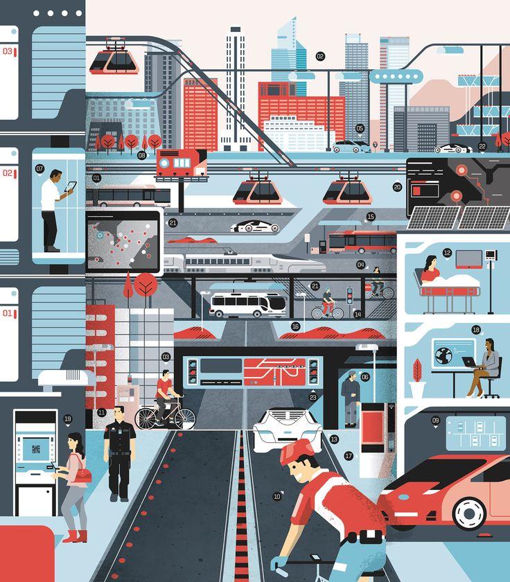 Wired magazine - Smart city illustration on Behance