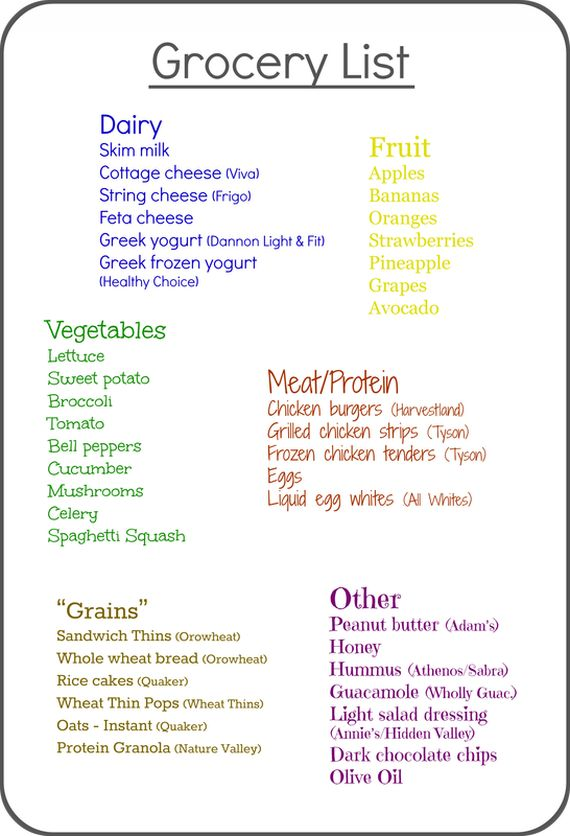 Great tips for healthy and inexpensive grocery shopping by ...