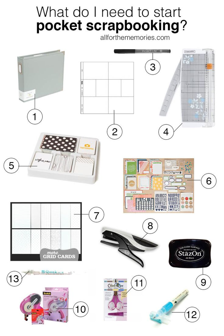 Basics needed to start pocket scrapbooking - from All for the Memories