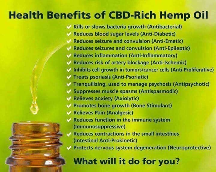 The benefits of CBD oil ️ #HempWorx is new to the industry ...