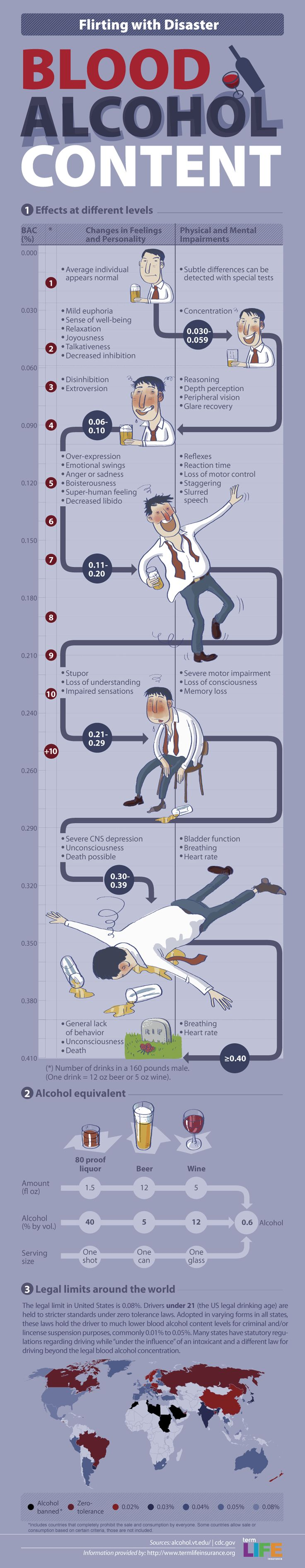 What Are the Effects of Alcohol on Sleep