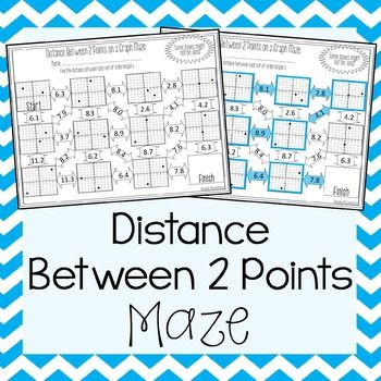 how to work out distance between two points