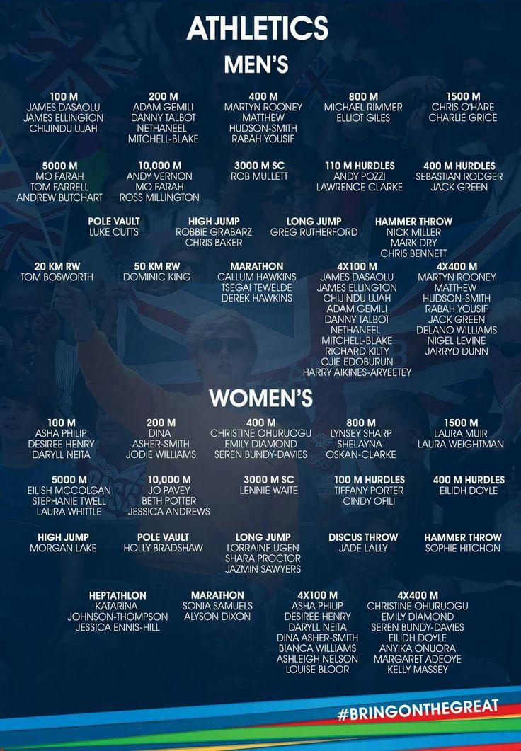 Athletics Squad Team GB Rio 2016