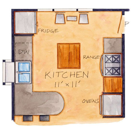 17 best ideas about small kitchen layouts on pinterest for 9 x 10 kitchen ideas