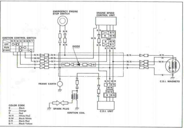 chinese 125cc engine wiring diagram and coolster chinese atv