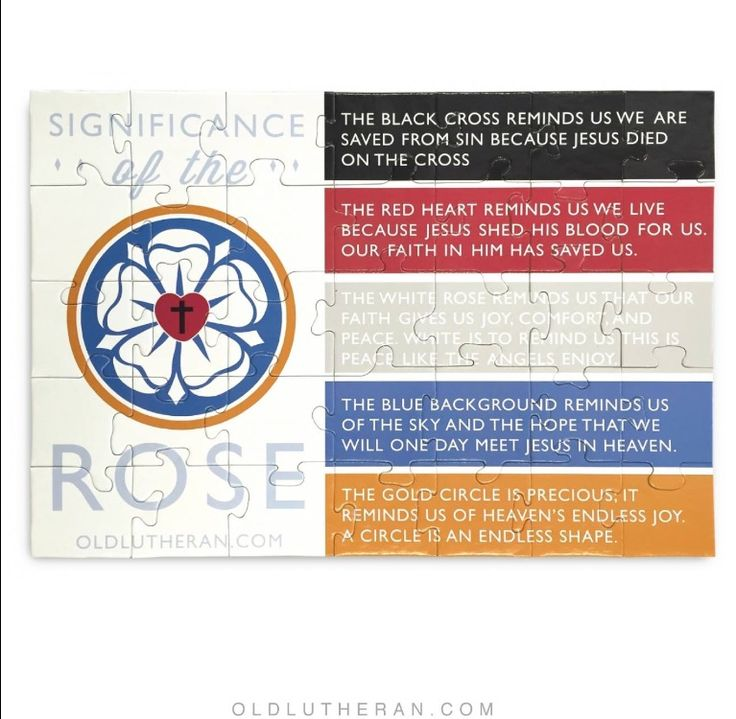 Significance of the Luther Rose