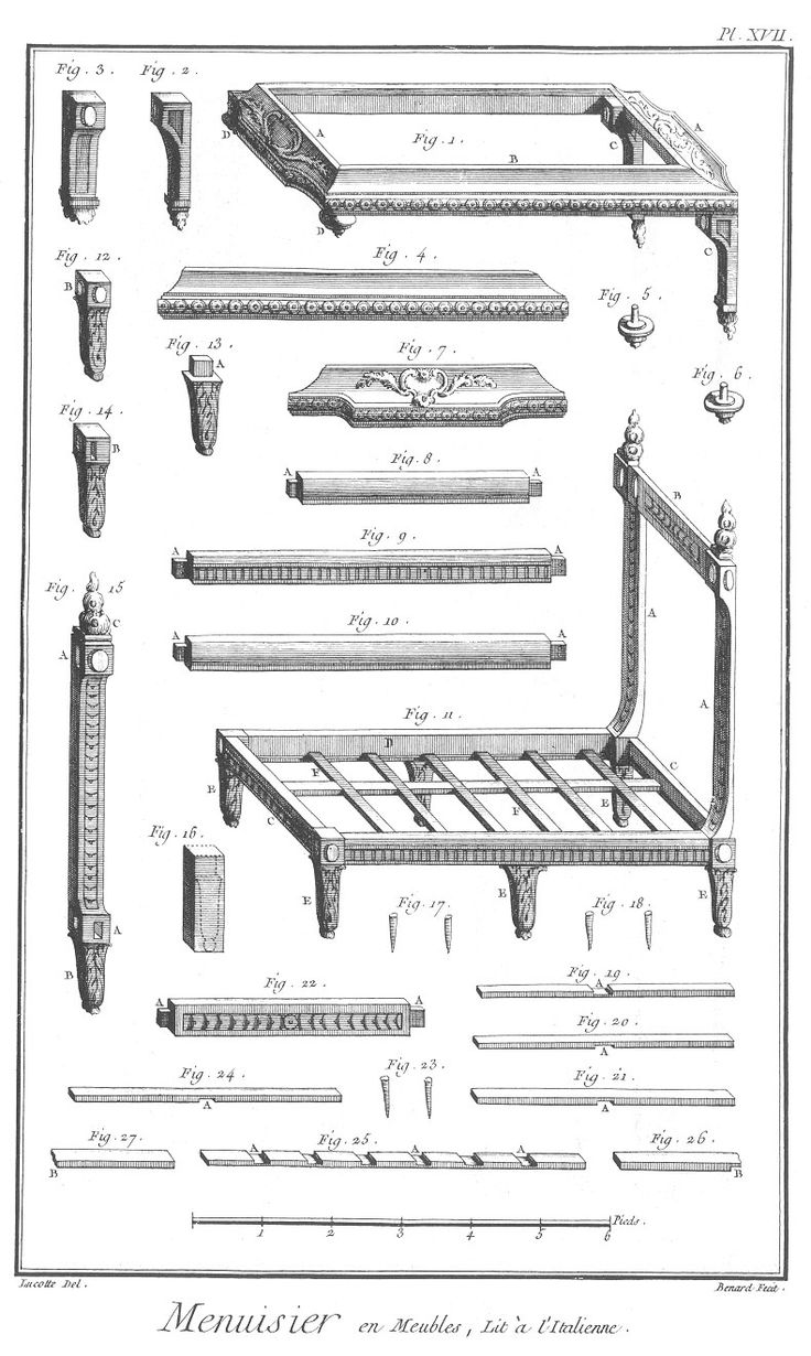 best ideas about french people paris furniture design reference diagrams of 18th century furniture broken down into its components core77