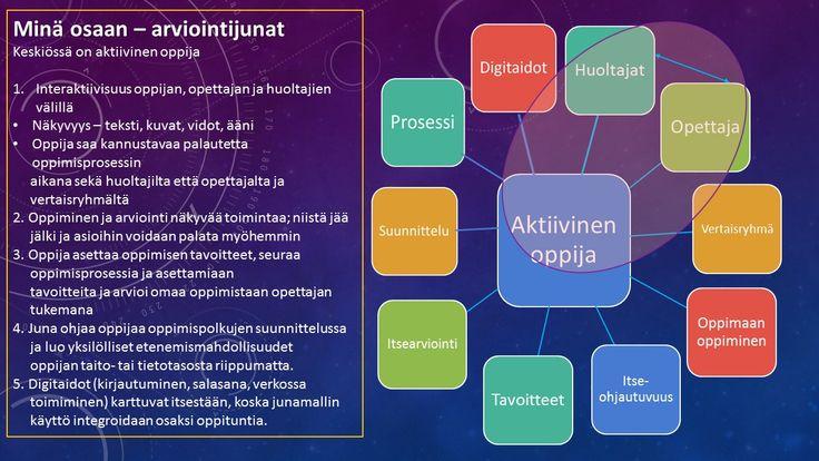 Tuotteemme :: Mina-osaan-arviointijuna-esi-ja-alkuopetukseen
