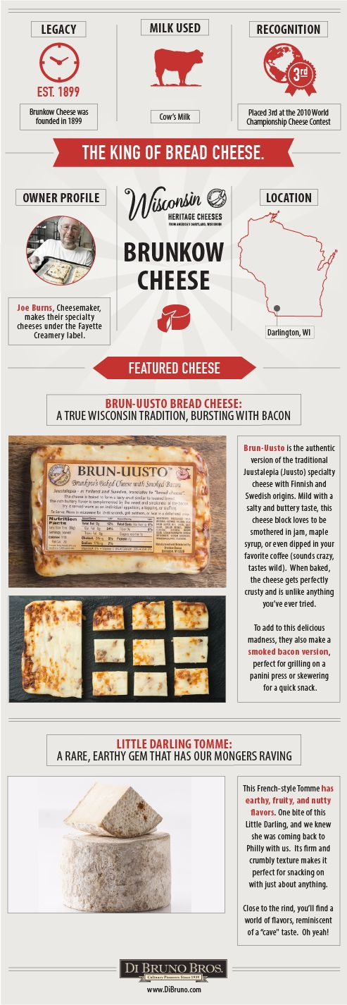47 best Cheese Infographics  Infographic Awesomeness images on - mitbringsel aus der küche
