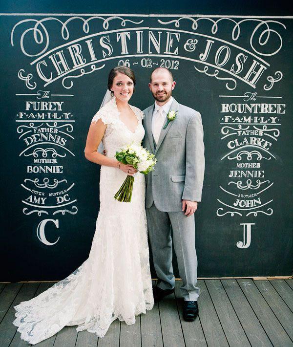 Ehhez a fotó háttérhez csak egy ügyes kezű kalligráfus kell...cserébe apu és anyu is boldog, mert ők is rajta vannak a képen.