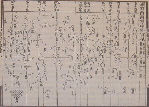 History of astronomy - Wikipedia, the free encyclopedia