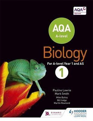Subject: AQA Physics A-Level