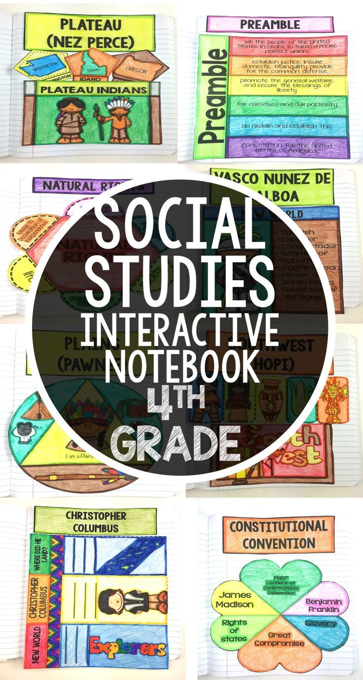 340 Best Social Studies Lessons And Ideas Images On