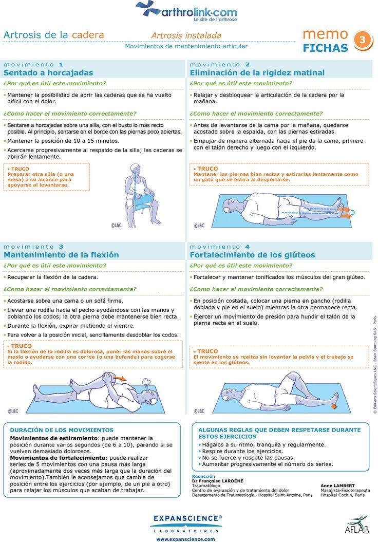 Artrosis de cadera ejercicios no recomendados