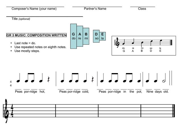 Beth's Music Notes: Teaching Composition-3rd grade