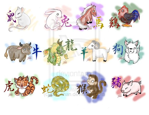 silly chinese zodiac animals by chiri on deviantart chinese zodiac. Black Bedroom Furniture Sets. Home Design Ideas