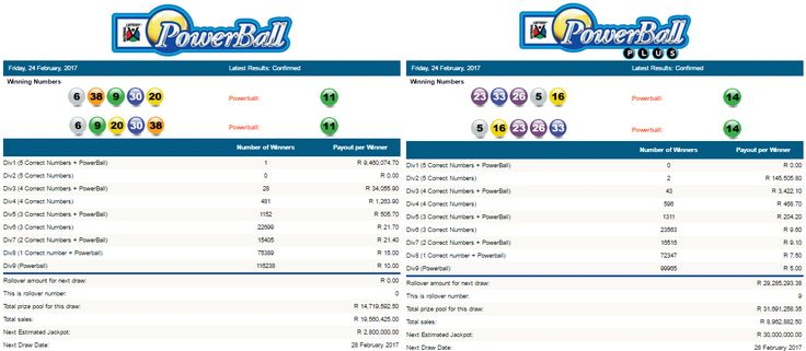 Latest #PowerballResults & #PowerballPlusResults South Africa | 24 February 2017  https://www.playcasino.co.za/powerball-and-powerballplus-results-south-africa-24-february-2017.html