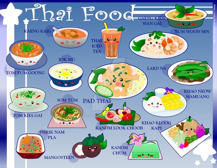 Chinese Street Food Choar