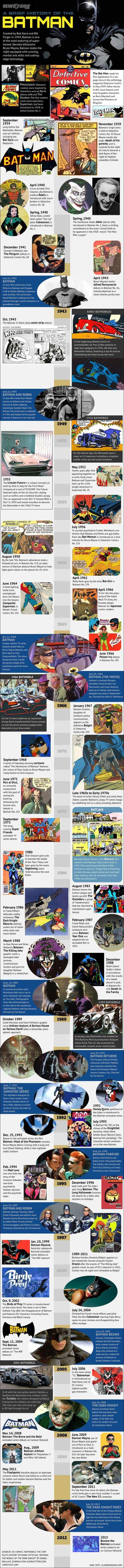 #Infografia sobre la historia de #Batman