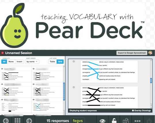 Making matching activities online using PearDeck.  Used for vocabulary, important persons, concepts--anything!