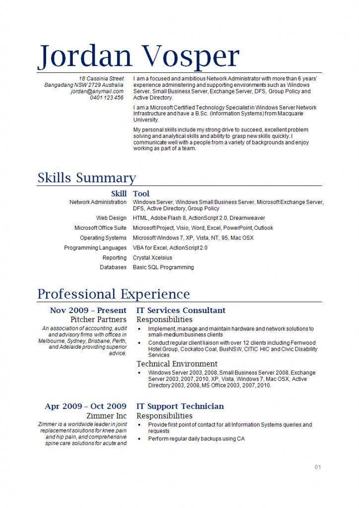 Resume Format Qualifications 2021 Resume Examples Resume Template Australia Resume Skills