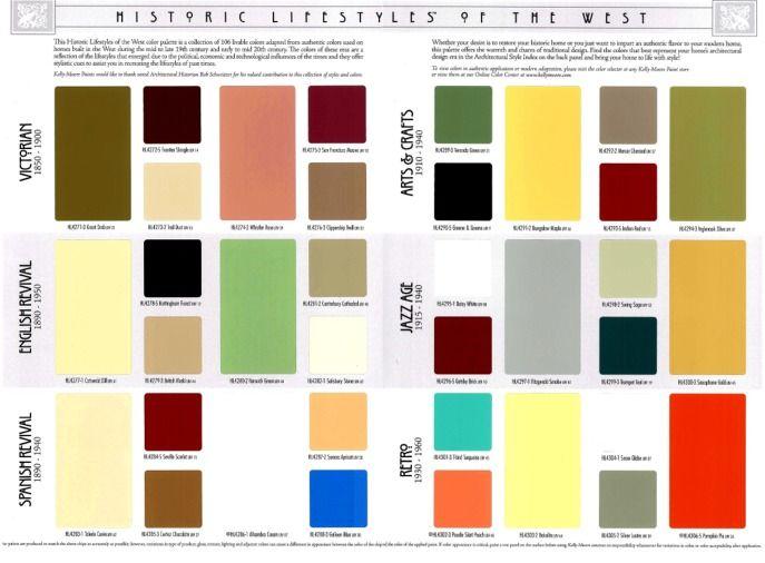 17 best images about exterior paint ideas on pinterest Lake House Interior Paint Colors Beach Cottage Paint Colors