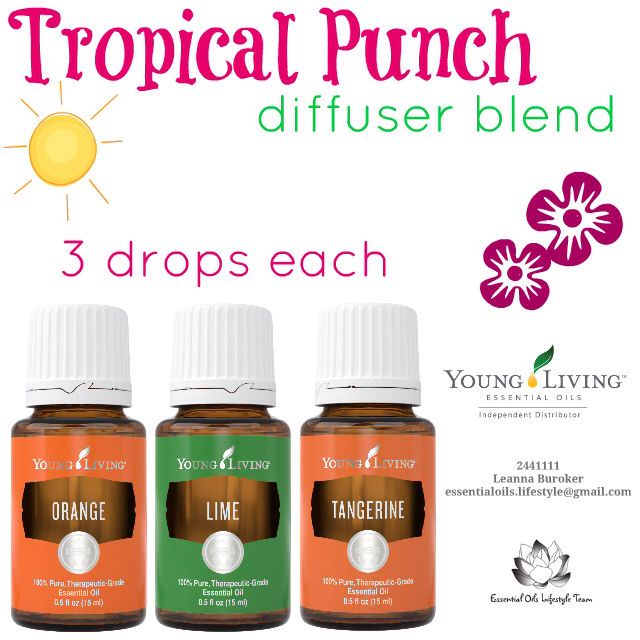 Love the aroma of these citrus essential oils together! Perfect for summer. #youngliving