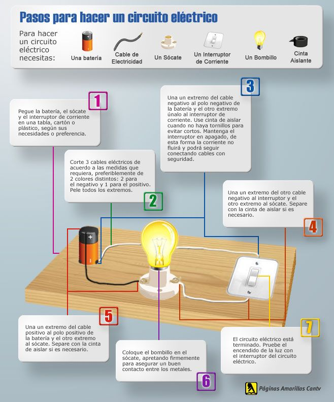 ¿Cómo hacer un circuito eléctrico? (Infografía)- Paginas Amarillas Cantv