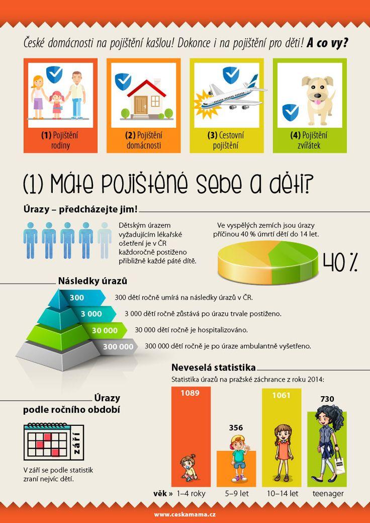 infografika-pojisteni1
