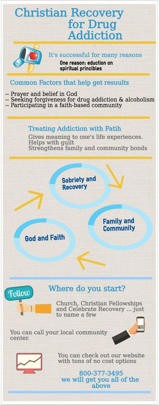 Drug Addiction, Alcoholism and the power of God. Many Christians want to incorporate Bible teaching into a recovery program. There are many good reasons to worship Jesus and get sober. However, the biggest reason is that it works!