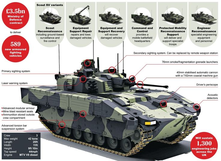 BAE Systems to build main gun for British Army's new tanks