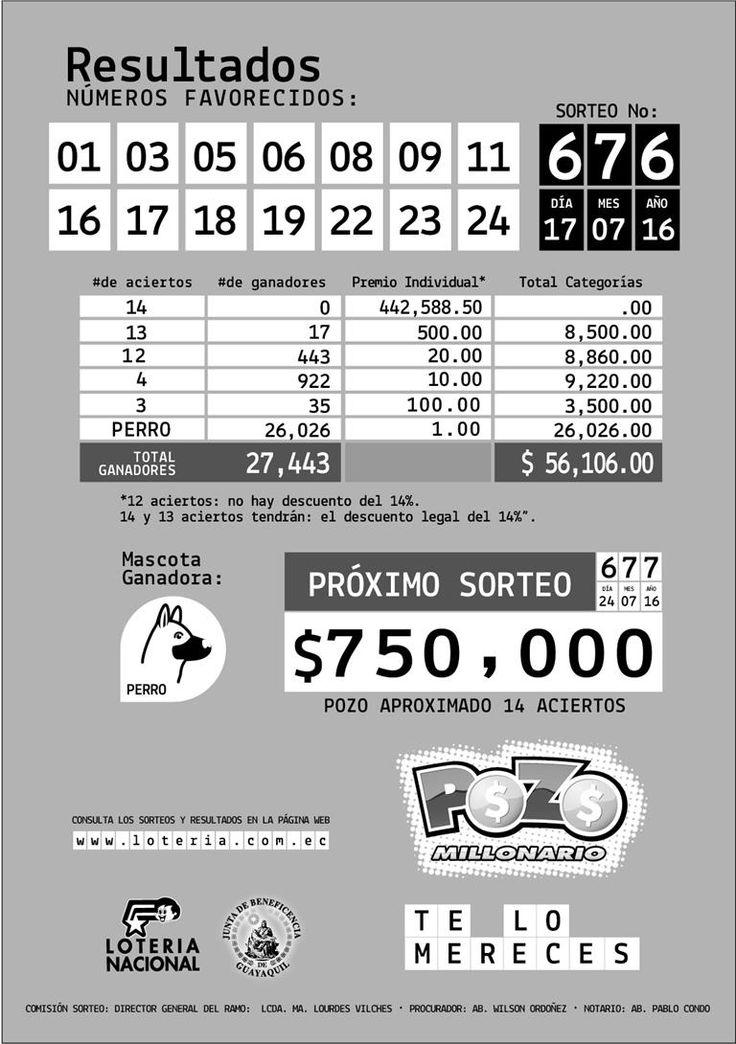 Pozo   Lotería Nacional