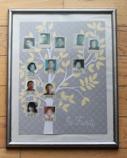 Tranquility Spot: Tutorial - How to Make A Family Tree Art With Photos