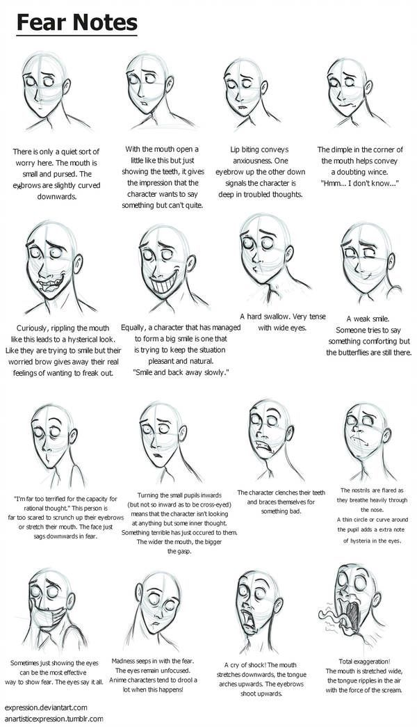 Pin By Alex On Draw Inspriration Facial Expressions Drawing
