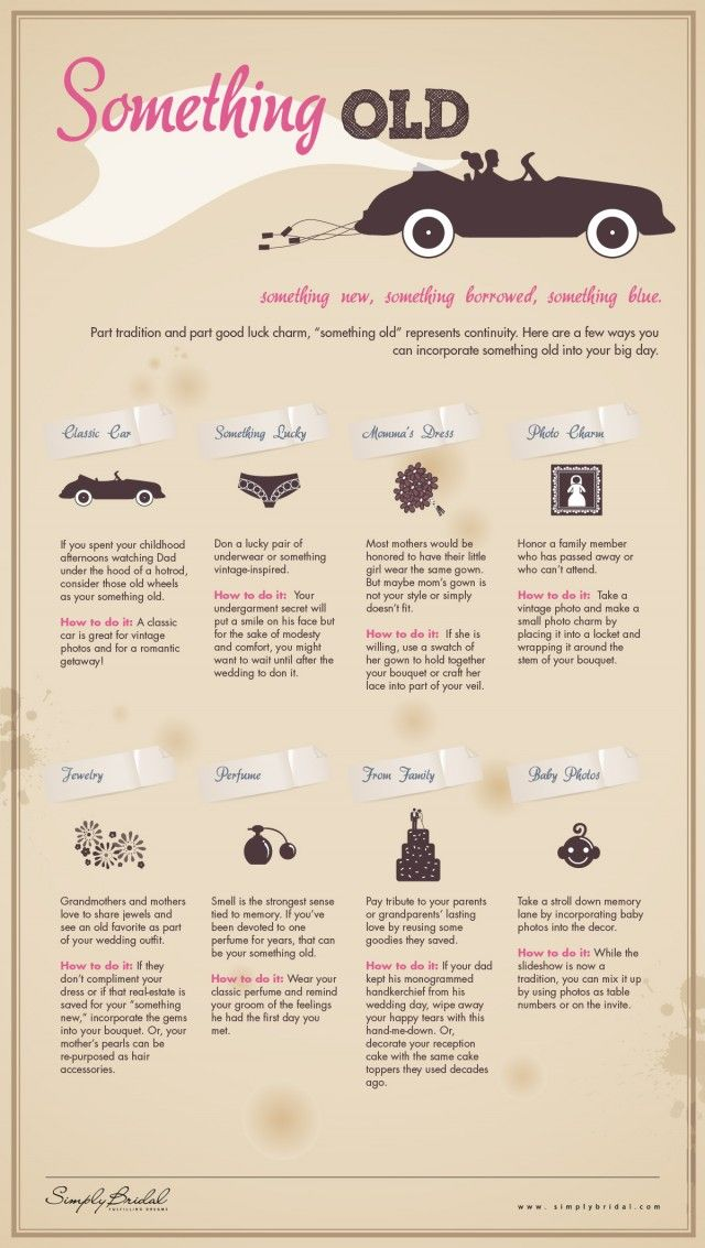 Something Old for your Wedding — Infographic  Check out these great ideas!  Contact our experienced wedding planners for more ideas: www.whitestoneinn.com, deneise@whitestoneinn.com, 865-376-0113
