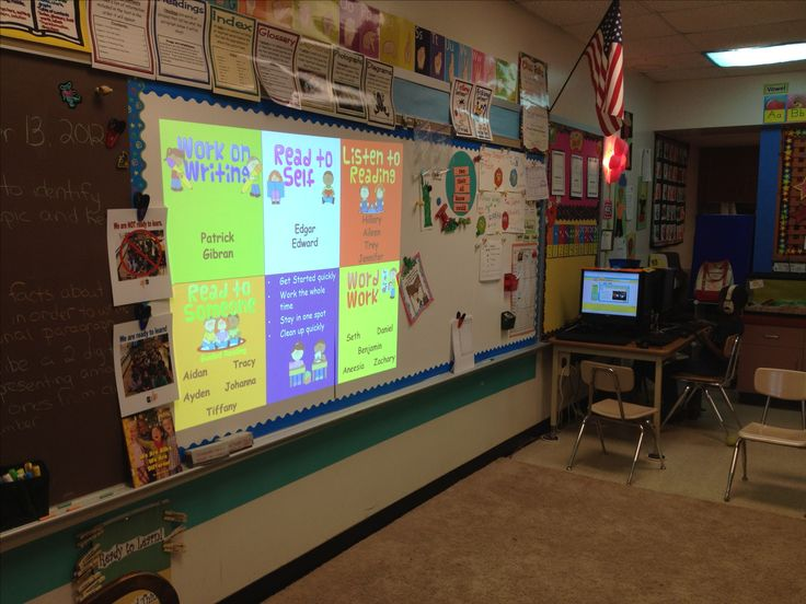 Guided reading - automated!  Cool powerpoint that automatically moves my kiddos through centers and guided reading! $3