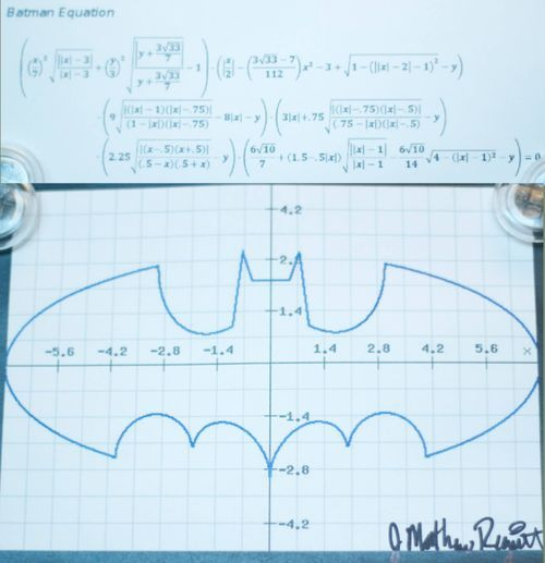I love maths, my kids love Batman