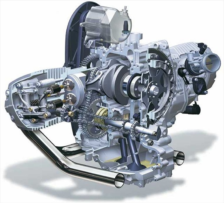 bmw r1200gs engine diagram engines the general bmw r1200gs engine diagram engines the general the o jays and bmw