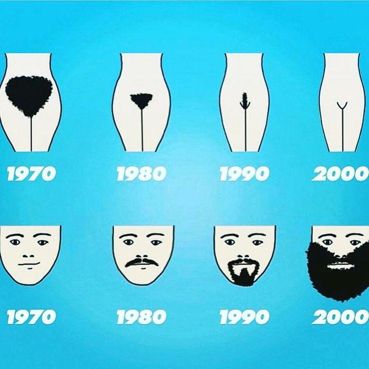 Evolution since the '70s - beard humor From: beardoholic.com