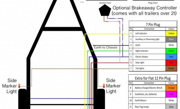 [DIAGRAM_1JK]  Complete Zongshen 200Cc Wiring Diagram 200Cc Lifan Wiring Diagram - YouTube  - Aznakay   Plug socket, Trailer wiring diagram, Electric circuit   Zongshen 200cc Wiring Diagram Four Wire System      Pinterest