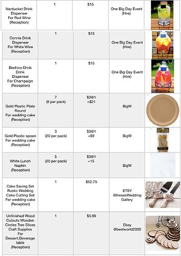 Budget Guide 4