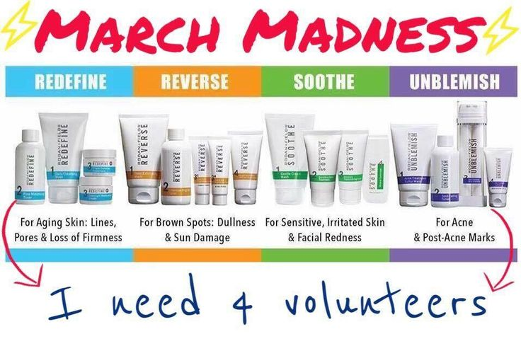 MARCH MADNESS // I am looking for 4 VOLUNTEERS who are willing to try Rodan + Fields at MY CONSULTANT DISCOUNT!!  Here is the deal...  Check out as a Preferred Customer (I will reimburse the difference between the preferred customer price AND the consultant price)  Take your before picture and send it to me (no one will see this without your permission)  Take a picture 30 days in and send it to me (again, no one will see this without your permission)  Use the products for 60 days